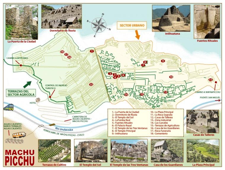 Mapa del recinto de Machu Picchu con los principales enclaves (vía buscuscoollanta.com)
